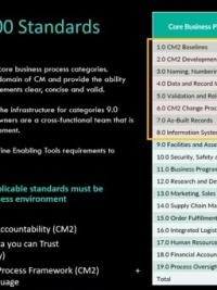 IpX CM2-500-600 Standards